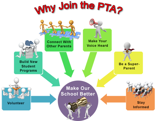 Why Join the PTA?